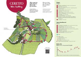Ceretto Trekking Map